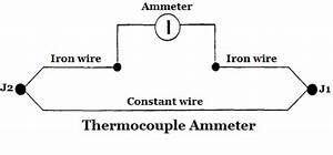 Thermocouple Ammeter