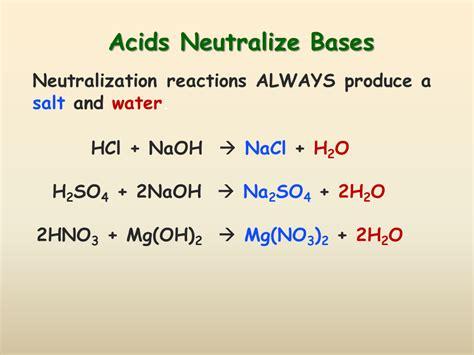 Acidbase Reactions  Presentation Chemistry Sliderbase