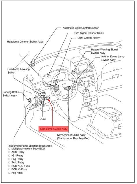 2002 Toyota Toyota Tacoma Shift Lock Override - In situ