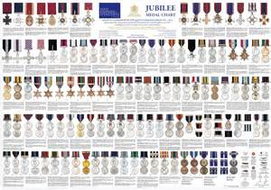 diamond jubilee wallchart