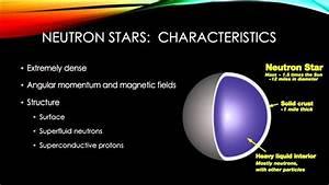 White Dwarfs  Neutron Stars  And Black Holes