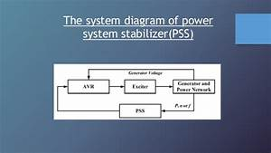 Power System Stabilizer