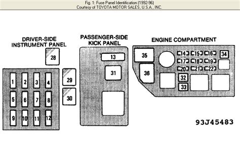 92 Toyotum Camry Fuse Box Diagram by I A 1992 Toyoya Camry 4 Cylinder Problem The Power