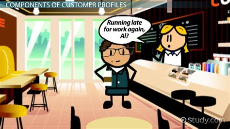 What Customer Profile Definition Examples Video