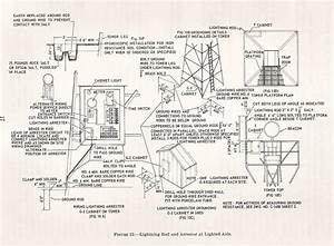 Maintenance Of Airway Beacon Facilities  1962 Manual