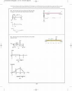 6 22 Draw The Shear And Moment Diagrams For Overhanging