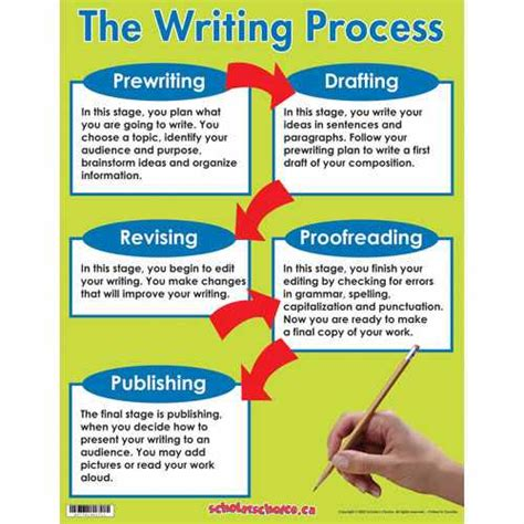 Literate For Life  How Writing Is Like Playing Basketball. Sample Of Curriculum Vitae Kitchen Assistant. How To Make Invites On Word. Restaurant Inventory Spreadsheet Template. Sample Of Job Application Pitch Examples. November Through November Calendar Template. Blank Monthly Calendar Template 2016. Recent Graduate Resume Sample Template. Wedding Reception Cards Templates