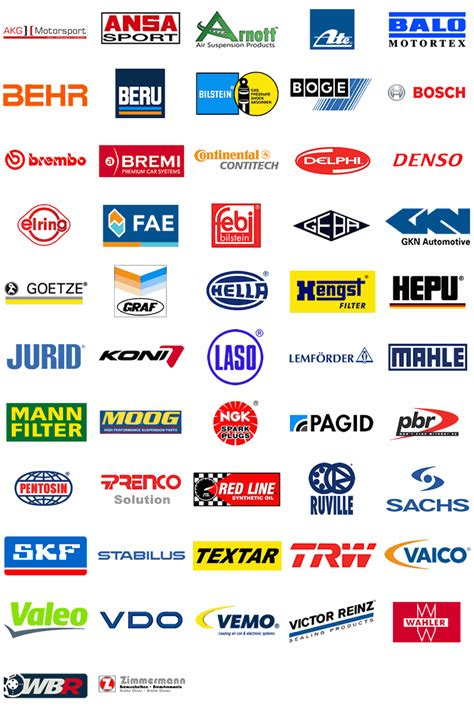 Sport Product Logo by Name That Logos
