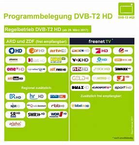 Kosten Dvb T2 : dvb t2 sender kosten und alternativen computerbase ~ Lizthompson.info Haus und Dekorationen
