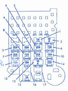 Chevrolet Blazer 1990 Interior Fuse Box  Block Circuit Breaker Diagram  U00bb Carfusebox