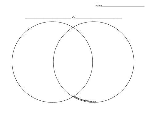 Venn Diagram Template Venn Diagram Template Color Www Imgkid The Image