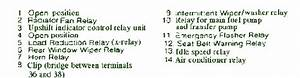 1992 Vw Fox 1800 Fuse Box Diagram  U2013 Circuit Wiring Diagrams