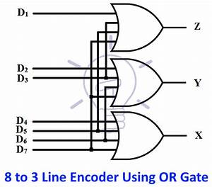 Binary Encoder  U2013 Construction  Types  U0026 Applications