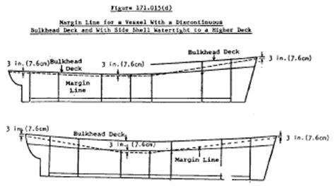 Deck Ship Definition by 46 Cfr 171 015 Location Of Margin Line Us Lii