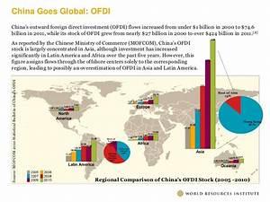 Emerging Actors in Development Finance: A closer look at ...