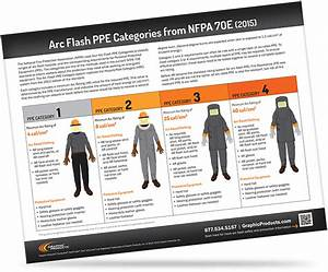 arc flash ppe chart graphic products With arc flash ppe chart