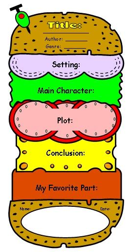 Sandwich Template For Writing Book Reports Reading Templates And Projects Grading