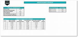 Calcul Crédit Auto : calculateur credit immobilier maroc ~ Medecine-chirurgie-esthetiques.com Avis de Voitures