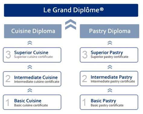 diplome cuisine grand diplôme cuisine and pastry diplomas le cordon