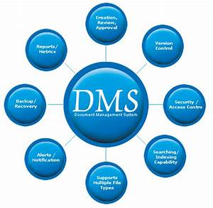 Document management products for Document management system video