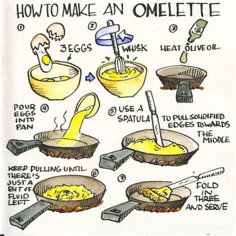 illustrated recipe  awesome art