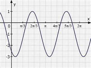 Sin Berechnen : goniometrische gleichung berechnen 2 sin 2x 4 1 0 mathelounge ~ Themetempest.com Abrechnung