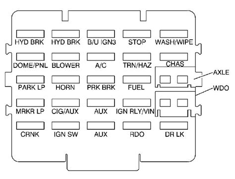 1997 Gmc Fuse Panel Diagram by Gmc C Series Mk2 Second Generation 1990 1999 Fuse