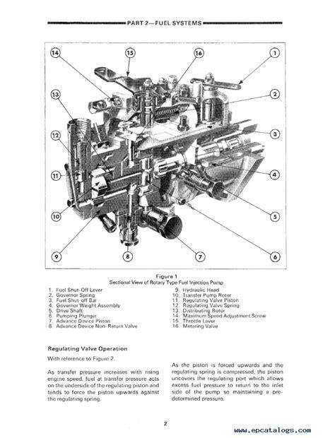 ford  hydraulic diagram
