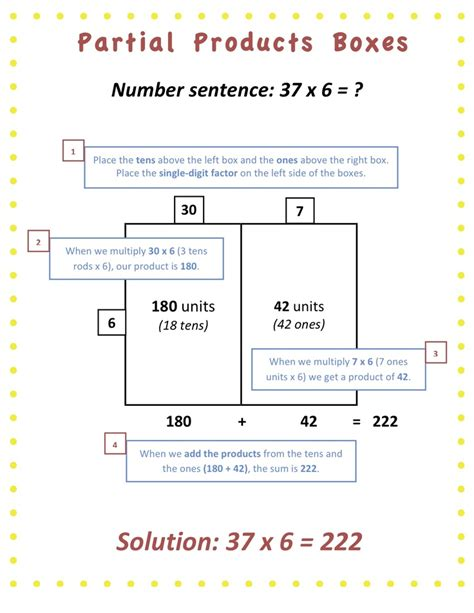 partial products multiplication 4th grade worksheets