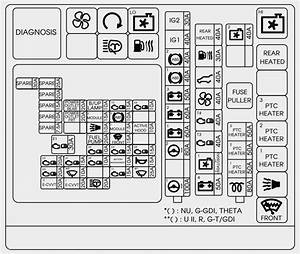Hyundai Tucson  2017   U2013 Fuse Box Diagram
