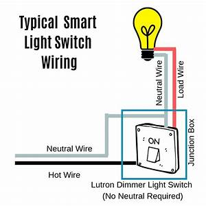 Light Switch Neutral Wiring Diagram