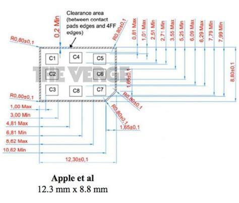 nano sim karte apple  nokia macerkopf