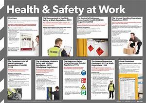 Health And Safety At Work Guide Poster