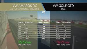 Qual  U00e9 O Mais R U00e1pido  Volkswagen Amarok Ou Golf Gtd