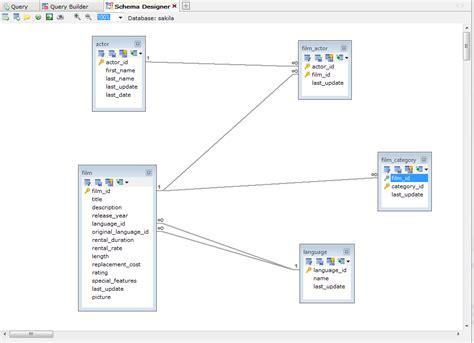 mysql    draw   design stack overflow