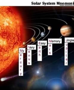 Solar System Mnemonic Handout & Interactive Poster ...