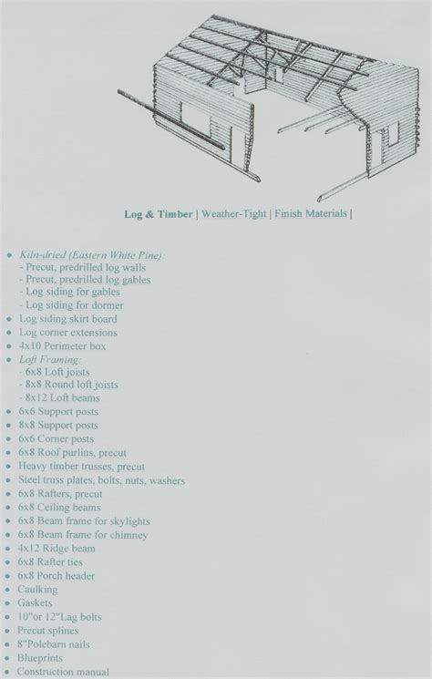 package option custom log homes packages materials