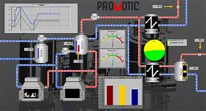 What Is Promotic