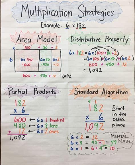 437 best multiplication images on pinterest fractions multiplication and multiplication