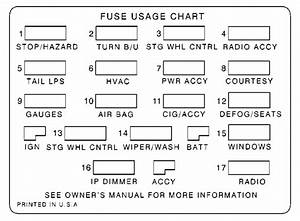 87 Camaro Fuse Diagram