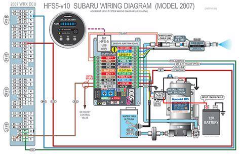 Subaru Impreza Fuse Diagram by 2007 Subaru Impreza Engine Diagrams Downloaddescargar