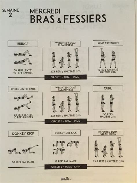 programme sport en salle perte de poids 28 images le top challenge en route vers un corps de