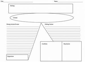 Free Printable Graphic Organizers Plot Graph