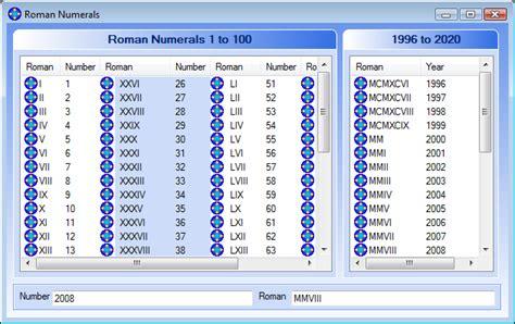 irving blake: Roman Numerals Chart