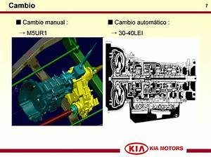 Descargar Manual De Taller Kia Sorento