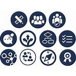Icons Application Training Competency Linking Lean System