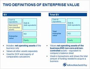 Enterprise Value Berechnen : financial modeling how to use sum of the parts valuation ~ Themetempest.com Abrechnung