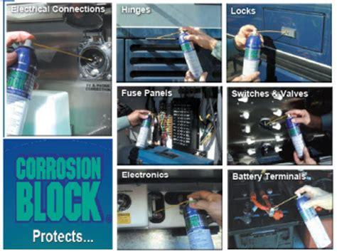 Corrosion Block Anti Rust Control