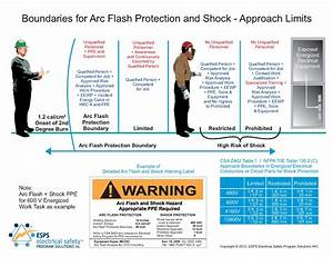 arc flash and shock electrical safety training alt With arc flash working distance