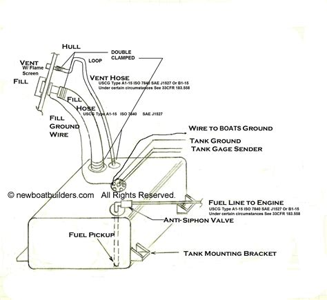 inboard outboard engine diagram my wiring diagram